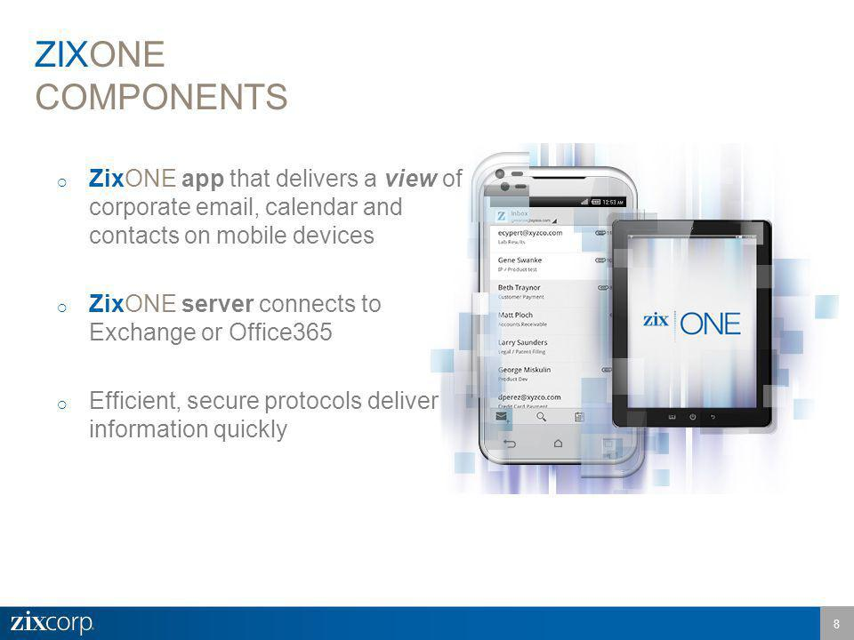 8 ZixONE app that delivers a view of corporate email, calendar and contacts on mobile devices ZixONE server connects to Exchange or Office365 Efficient, secure protocols deliver information quickly ZIXONE COMPONENTS