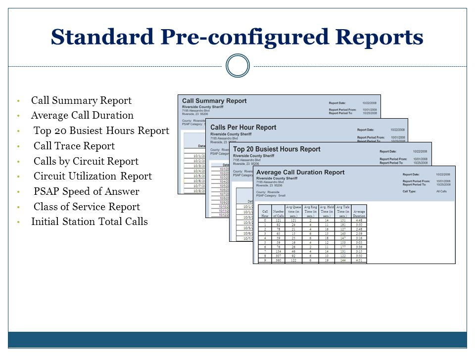 Standard Pre-configured Reports Call Summary Report Average Call Duration Top 20 Busiest Hours Report Call Trace Report Calls by Circuit Report Circuit Utilization Report PSAP Speed of Answer Class of Service Report Initial Station Total Calls