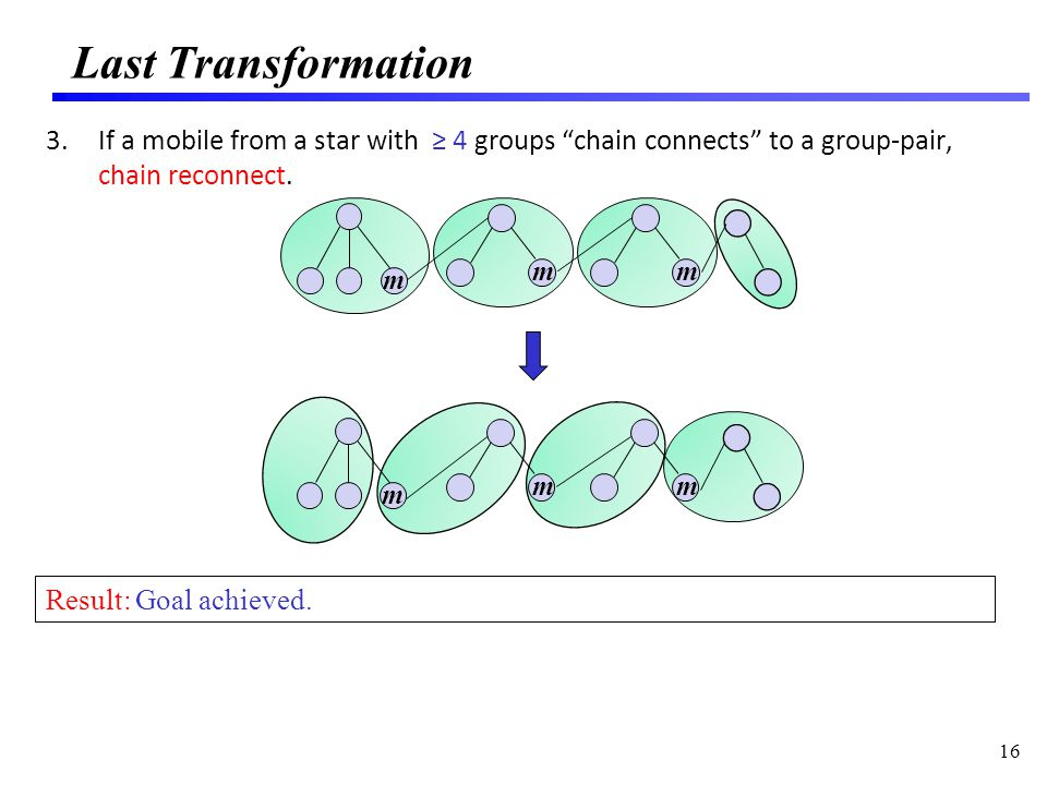 3.If a mobile from a star with 4 groups chain connects to a group-pair, chain reconnect.