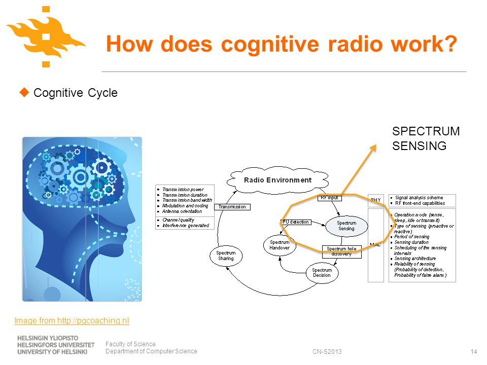 CN-S2013 How does cognitive radio work.