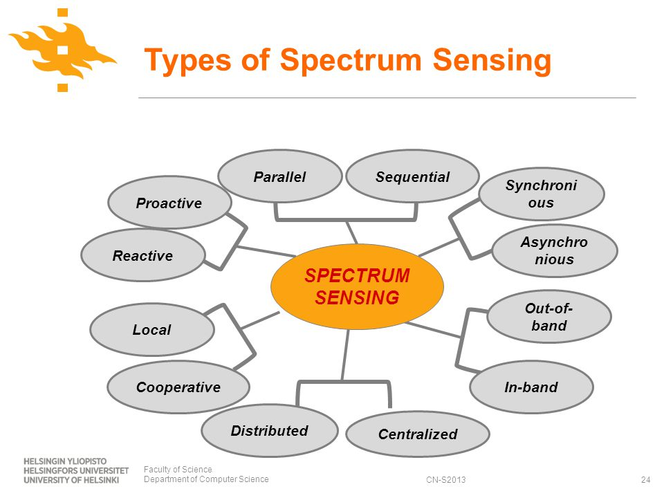 CN-S2013 Types of Spectrum Sensing Faculty of Science Department of Computer Science24 Proactive Reactive Local Cooperative Distributed Centralized In-band Out-of- band Synchroni ous Asynchro nious SequentialParallel SPECTRUM SENSING