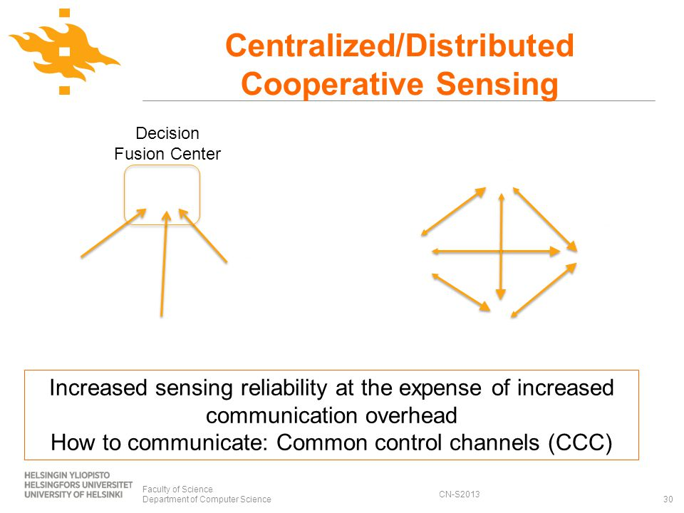 CN-S2013 Centralized/Distributed Cooperative Sensing Faculty of Science Department of Computer Science 30 Decision Fusion Center Increased sensing reliability at the expense of increased communication overhead How to communicate: Common control channels (CCC)