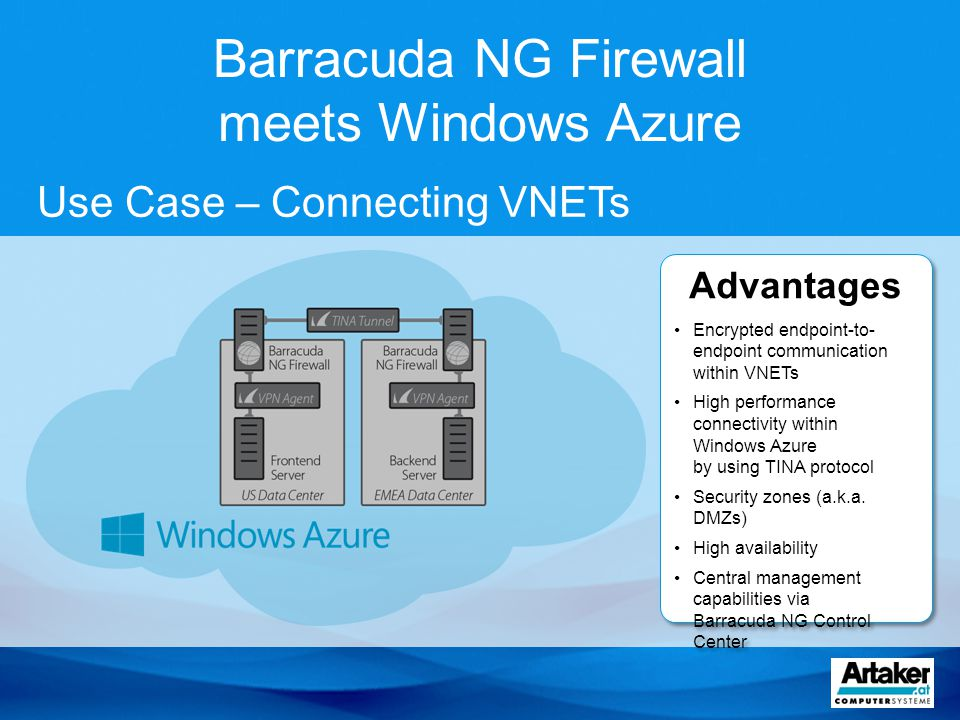 Barracuda NG Firewall meets Windows Azure Advantages Encrypted endpoint-to- endpoint communication within VNETs High performance connectivity within Windows Azure by using TINA protocol Security zones (a.k.a.