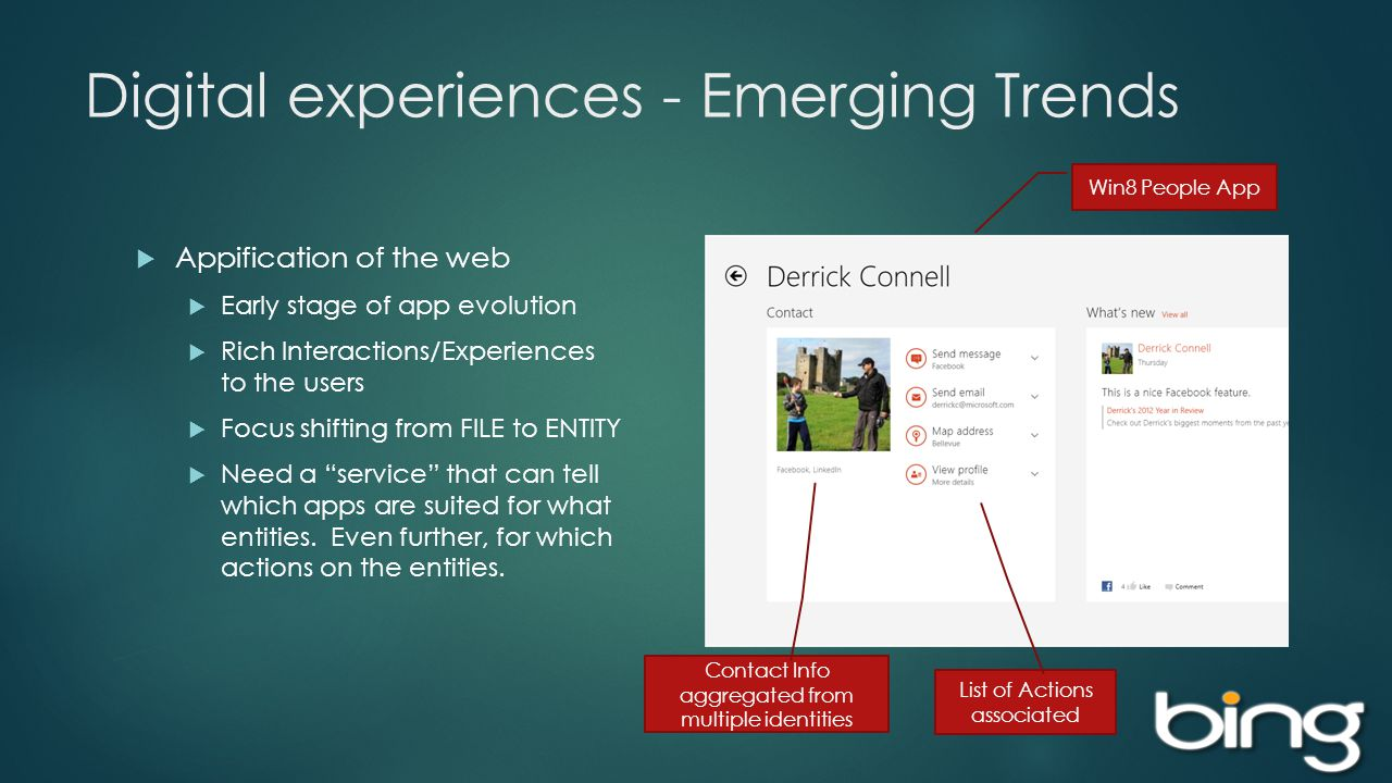 Digital experiences - Emerging Trends Appification of the web Early stage of app evolution Rich Interactions/Experiences to the users Focus shifting from FILE to ENTITY Need a service that can tell which apps are suited for what entities.