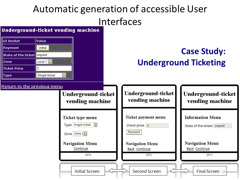 Automatic generation of accessible User Interfaces Case Study: Underground Ticketing 18