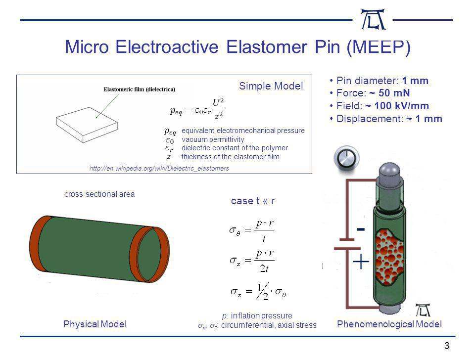 Micro Electroactive Elastomer Pin (MEEP) 3 Pin diameter: 1 mm Force: ~ 50 mN Field: ~ 100 kV/mm Displacement: ~ 1 mm Phenomenological Model Physical Model equivalent electromechanical pressure vacuum permittivity dielectric constant of the polymer thickness of the elastomer film Simple Model http://en.wikipedia.org/wiki/Dielectric_elastomers case t « r cross-sectional area p: inflation pressure ɵ, z : circumferential, axial stress