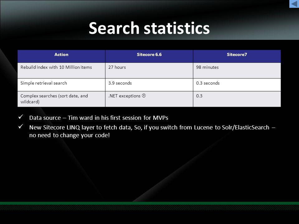Search statistics Data source – Tim ward in his first session for MVPs New Sitecore LINQ layer to fetch data, So, if you switch from Lucene to Solr/ElasticSearch – no need to change your code.
