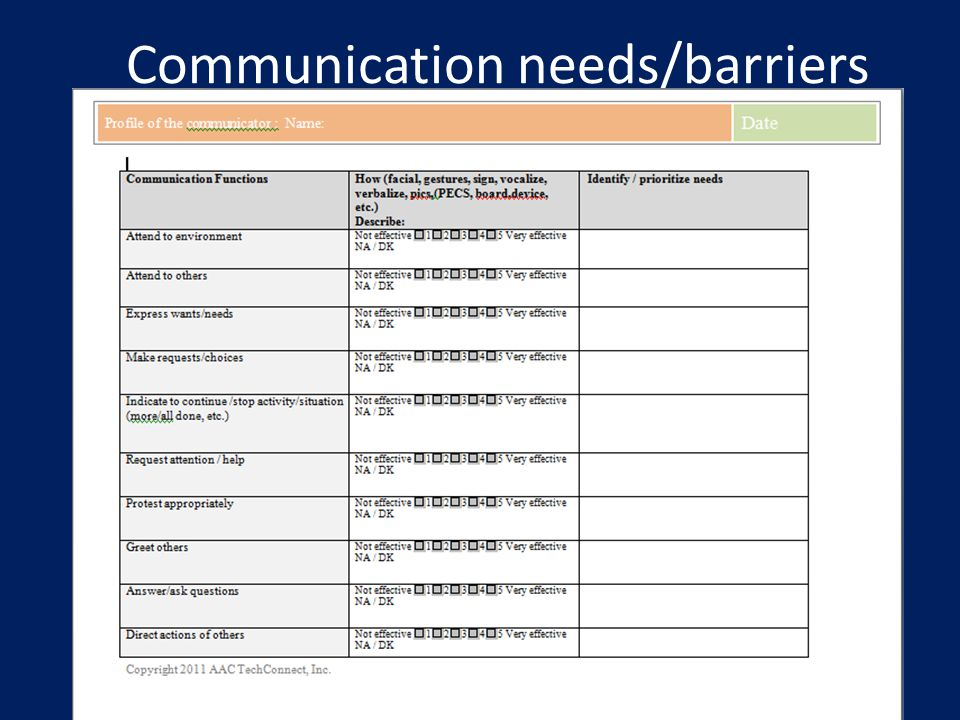Communication needs/barriers 16 *