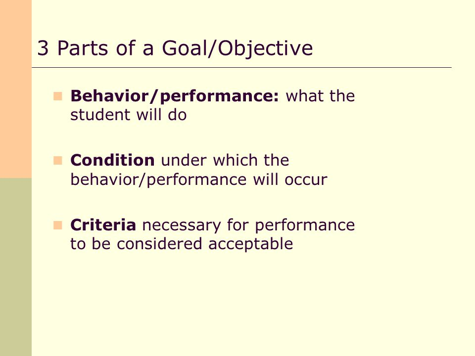 Behavior/performance: what the student will do Condition under which the behavior/performance will occur Criteria necessary for performance to be considered acceptable 3 Parts of a Goal/Objective