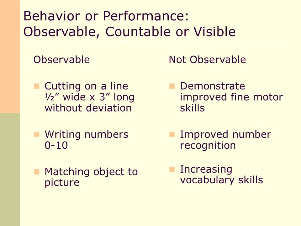 Observable Cutting on a line ½ wide x 3 long without deviation Writing numbers 0-10 Matching object to picture Behavior or Performance: Observable, Countable or Visible Not Observable Demonstrate improved fine motor skills Improved number recognition Increasing vocabulary skills
