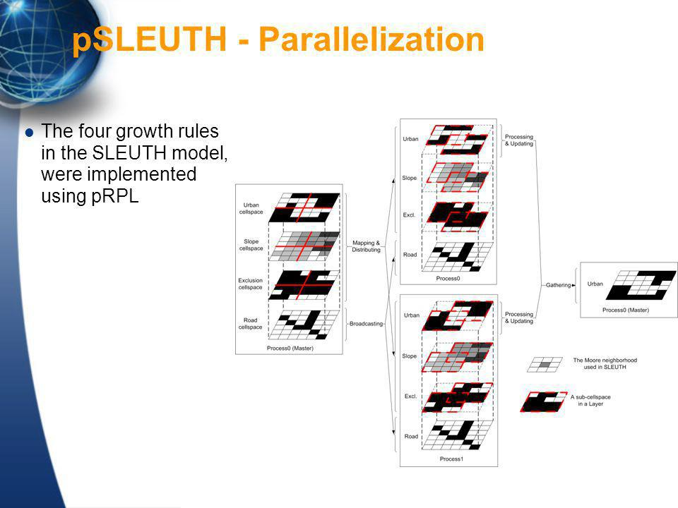 The four growth rules in the SLEUTH model, were implemented using pRPL pSLEUTH - Parallelization