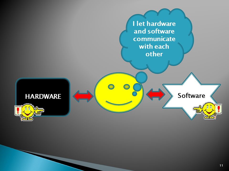 11 HARDWARE Software I let hardware and software communicate with each other