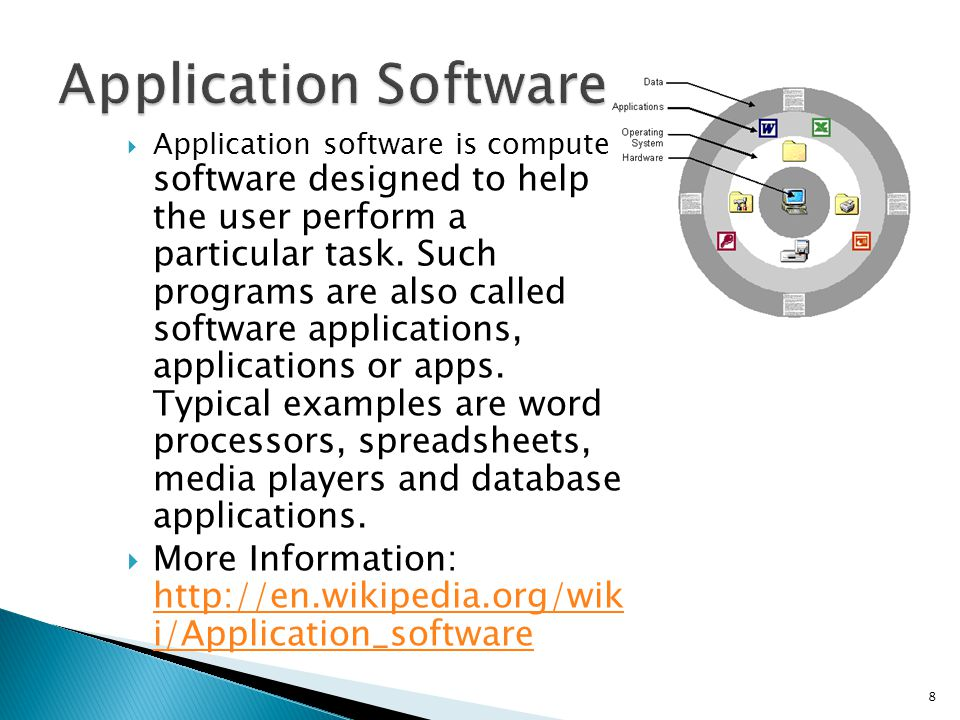 Application software is computer software designed to help the user perform a particular task.