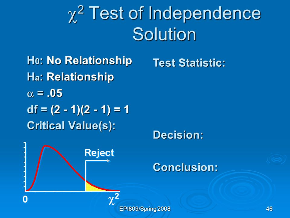 EPI809/Spring 200846 2 Test of Independence Solution 2 Test of Independence Solution H 0 : No Relationship H a : Relationship =.05 =.05 df = (2 - 1)(2 - 1) = 1 Critical Value(s): Test Statistic: Decision:Conclusion: