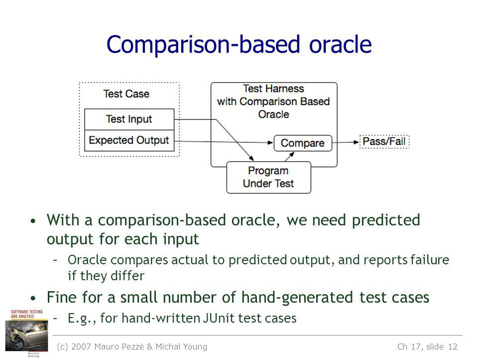 (c) 2007 Mauro Pezzè & Michal Young Ch 17, slide 12 Comparison-based oracle With a comparison-based oracle, we need predicted output for each input –Oracle compares actual to predicted output, and reports failure if they differ Fine for a small number of hand-generated test cases –E.g., for hand-written JUnit test cases