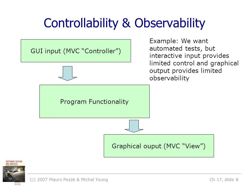 (c) 2007 Mauro Pezzè & Michal Young Ch 17, slide 8 Controllability & Observability GUI input (MVC Controller) Program Functionality Graphical ouput (MVC View) Example: We want automated tests, but interactive input provides limited control and graphical output provides limited observability