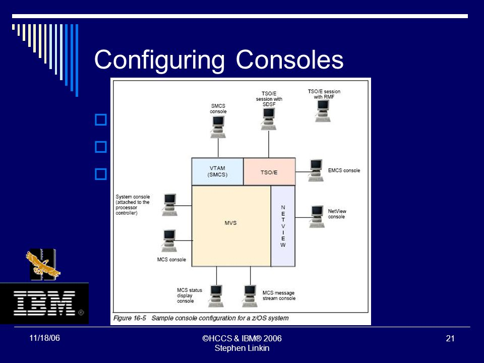 ©HCCS & IBM® 2006 Stephen Linkin 20 11/18/06 Configuring Consoles What Are Consoles.