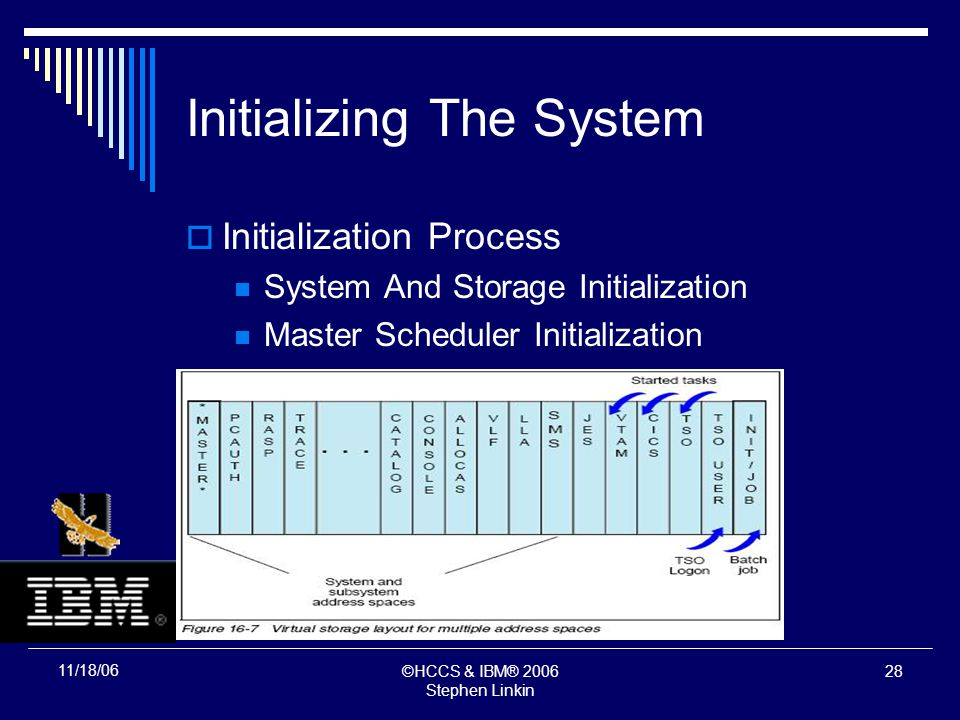 ©HCCS & IBM® 2006 Stephen Linkin 27 11/18/06 Initializing The System