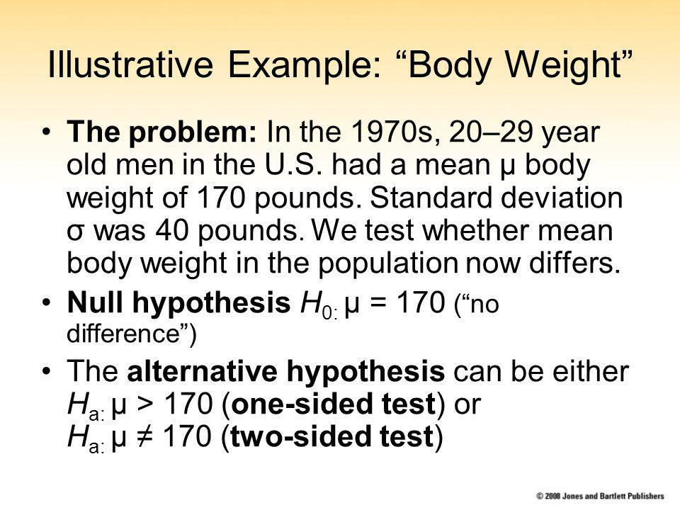 Illustrative Example: Body Weight The problem: In the 1970s, 20–29 year old men in the U.S.