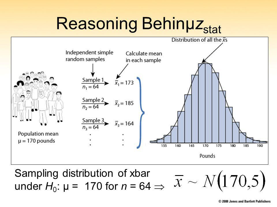 Reasoning Behinµz stat Sampling distribution of xbar under H 0 : µ = 170 for n = 64