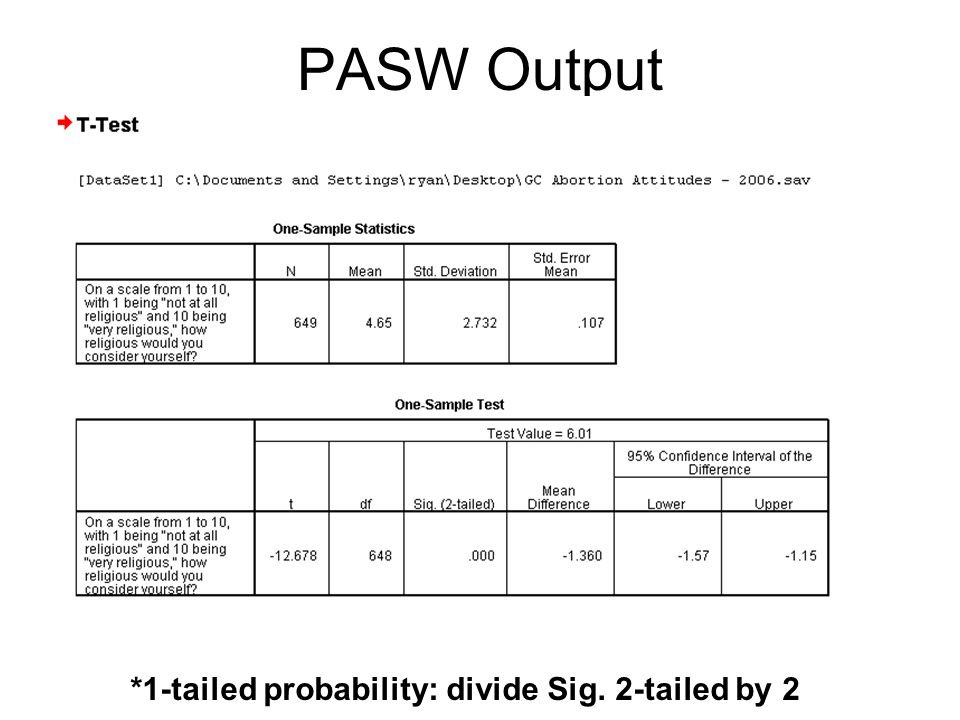 PASW Output *1-tailed probability: divide Sig. 2-tailed by 2
