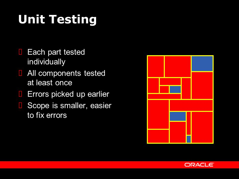 Unit Testing Each part tested individually All components tested at least once Errors picked up earlier Scope is smaller, easier to fix errors