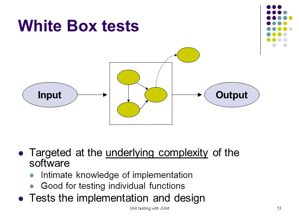 Unit testing with JUnit12 Black Box tests Targeted at the apparent simplicity of the software Makes assumptions about implementation Good for testing component interactions Tests the interfaces and behavior InputOutput