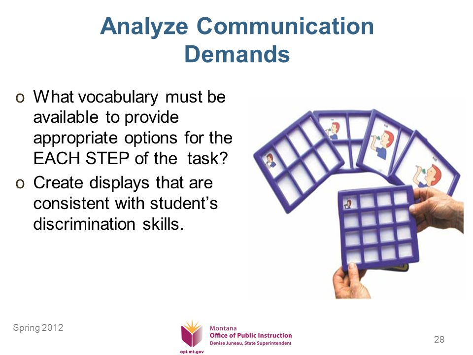 28 Analyze Communication Demands oWhat vocabulary must be available to provide appropriate options for the EACH STEP of the task.