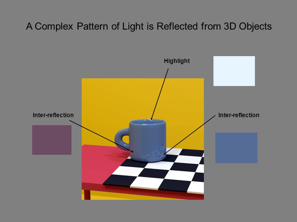 Highlight Inter-reflection A Complex Pattern of Light is Reflected from 3D Objects