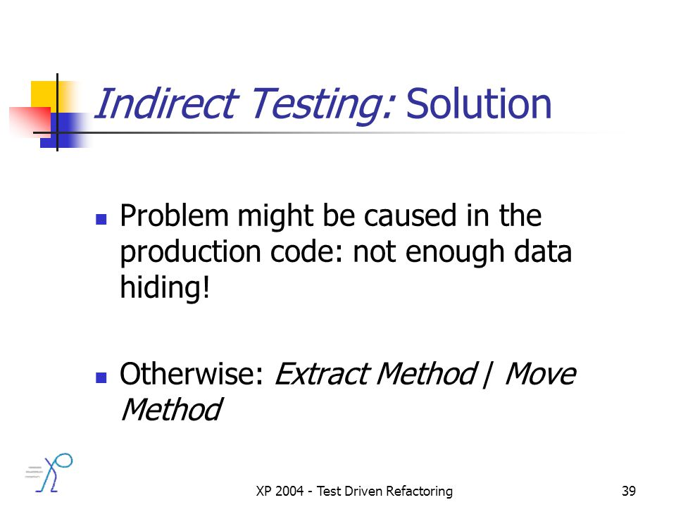 XP 2004 - Test Driven Refactoring39 Indirect Testing: Solution Problem might be caused in the production code: not enough data hiding.