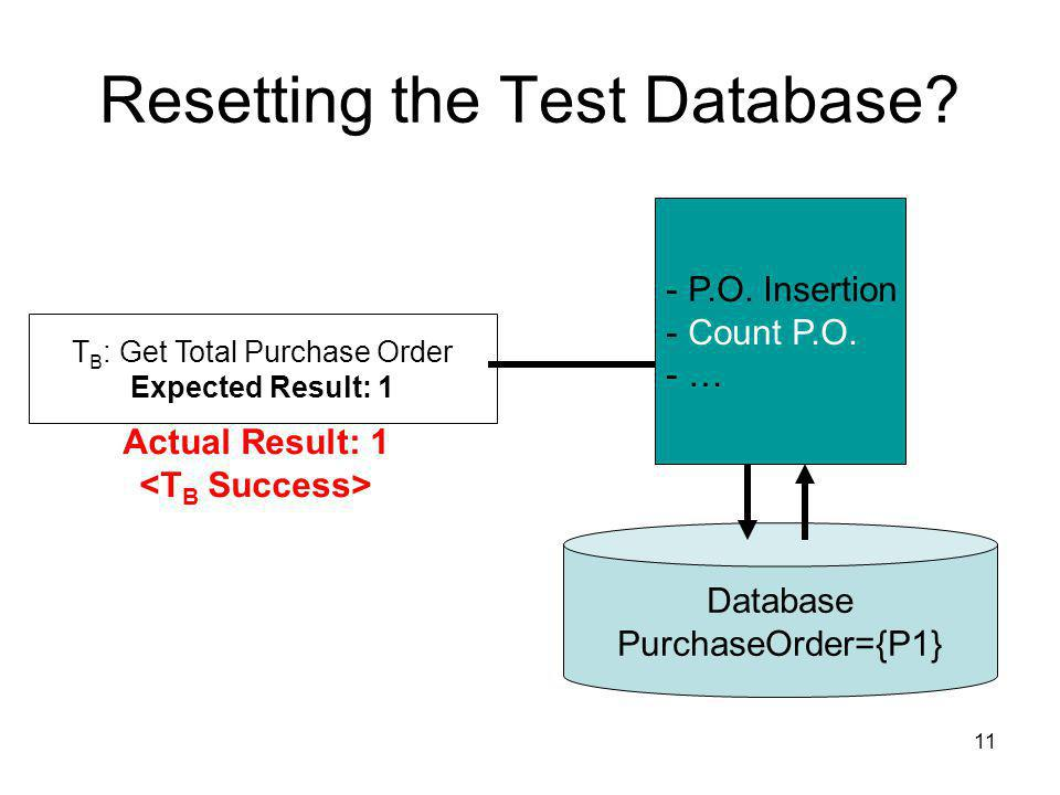 11 Resetting the Test Database.