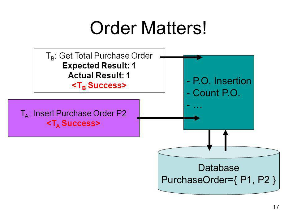 17 - P.O. Insertion - Count P.O. - … Order Matters.