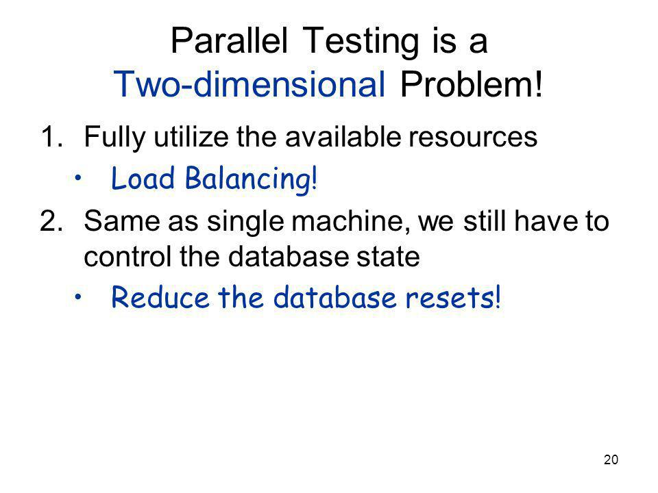 20 Parallel Testing is a Two-dimensional Problem.