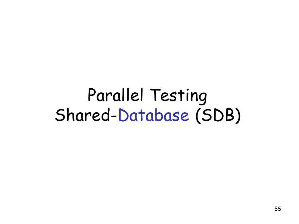 55 Parallel Testing Shared-Database (SDB)