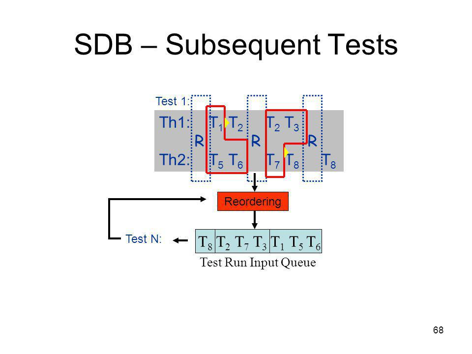68 SDB – Subsequent Tests Test 1: M1: R T 1 T 4...
