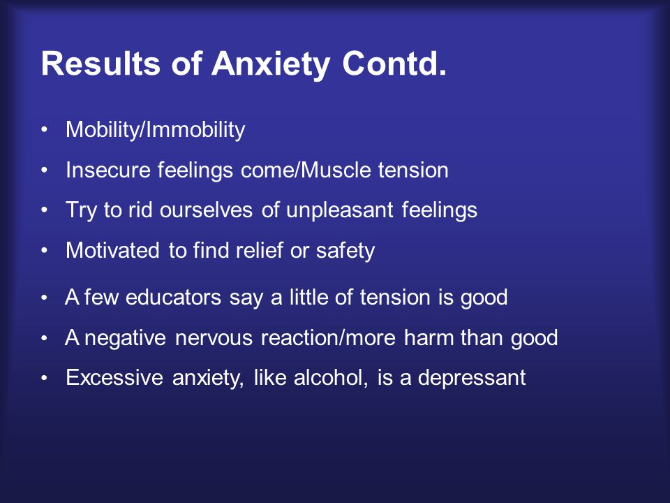 Results of Anxiety Contd.
