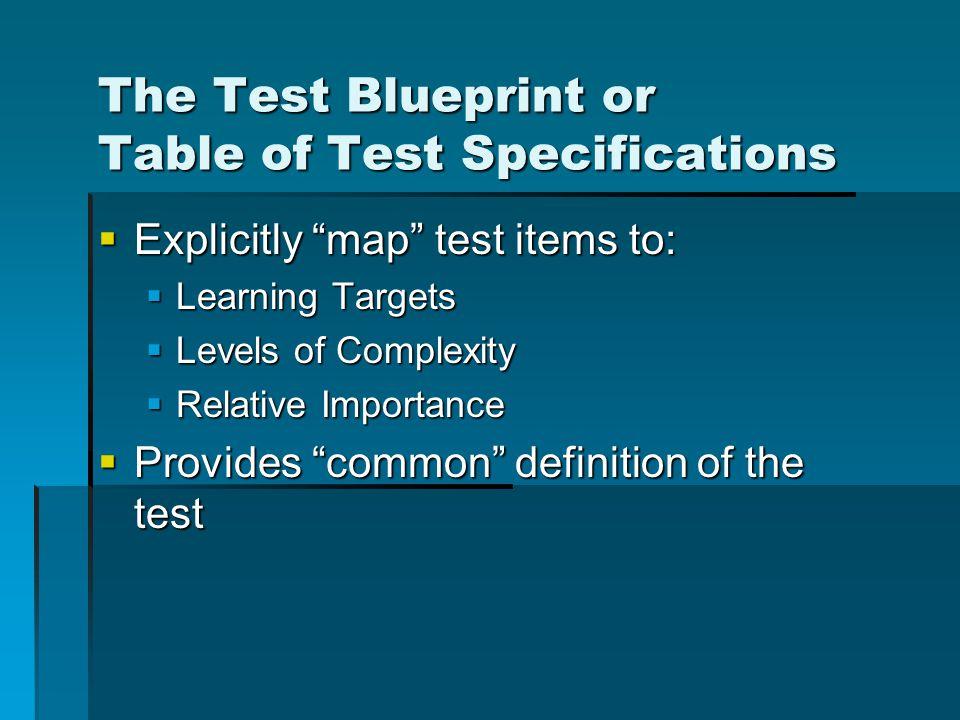 Michigan assessment consortium common assessment development series 12 the test blueprint malvernweather Image collections