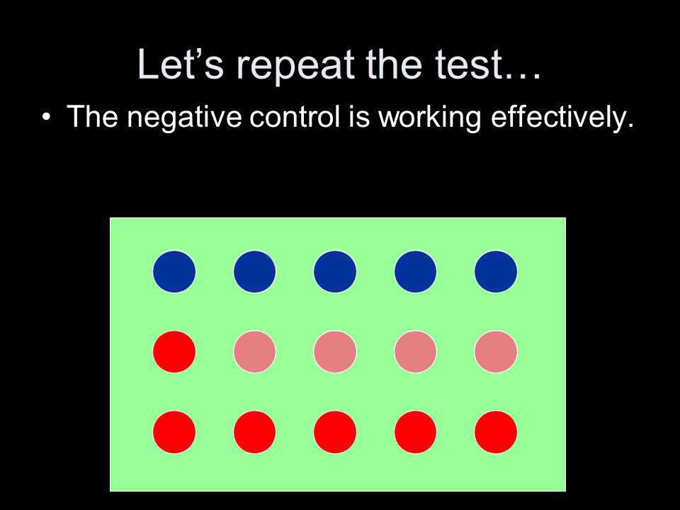 Lets repeat the test… The negative control is working effectively.