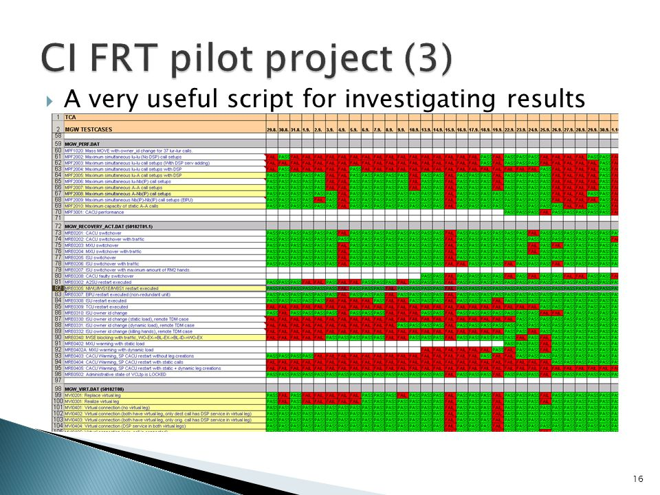 A very useful script for investigating results 16