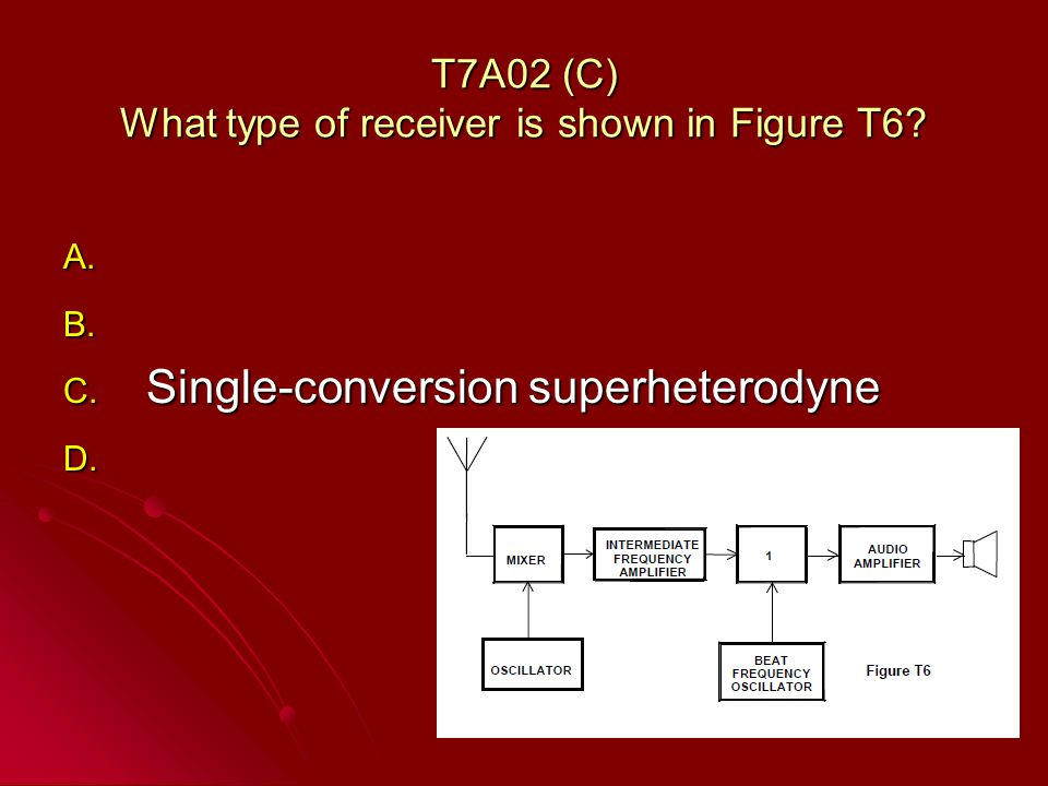 T7A02 (C) What type of receiver is shown in Figure T6.