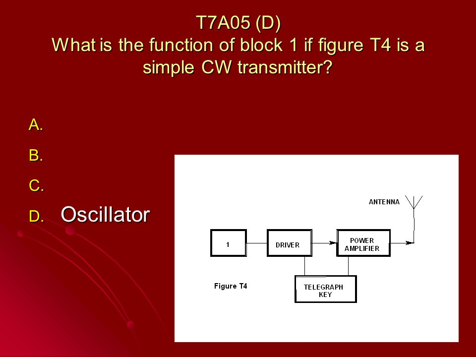 T7A05 (D) What is the function of block 1 if figure T4 is a simple CW transmitter.