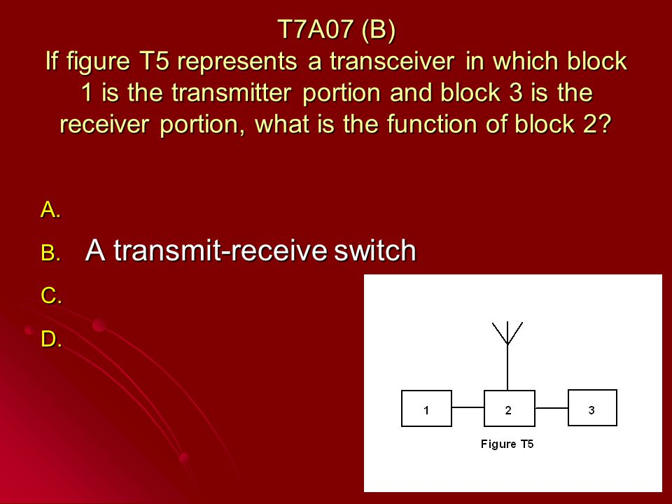 T7A07 (B) If figure T5 represents a transceiver in which block 1 is the transmitter portion and block 3 is the receiver portion, what is the function of block 2.