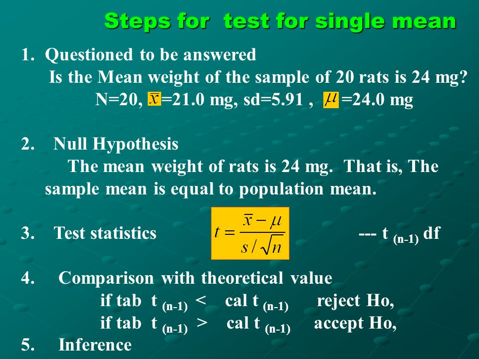 T- test for single mean The following are the weight (mg) of each of 20 rats drawn at random from a large stock.
