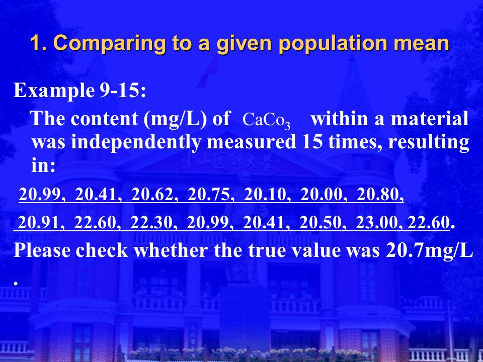 Example 9-15: The content (mg/L) of within a material was independently measured 15 times, resulting in: 20.99, 20.41, 20.62, 20.75, 20.10, 20.00, 20.80, 20.91, 22.60, 22.30, 20.99, 20.41, 20.50, 23.00, 22.60.
