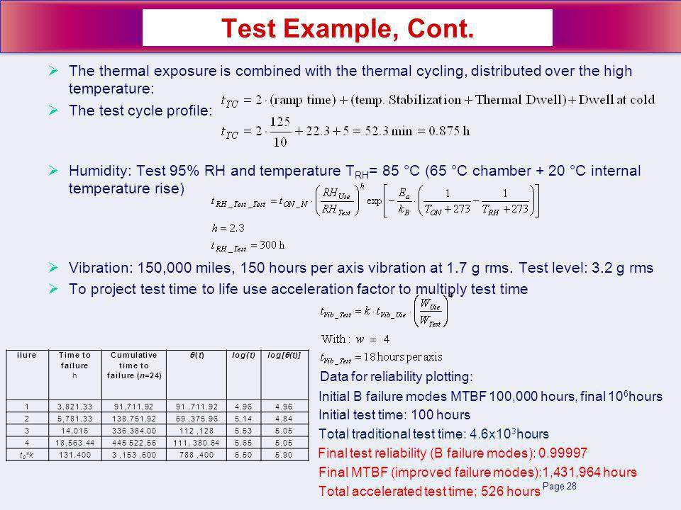 Page 28 The thermal exposure is combined with the thermal cycling, distributed over the high temperature: The test cycle profile: Humidity: Test 95% RH and temperature T RH = 85 °C (65 °C chamber + 20 °C internal temperature rise) Vibration: 150,000 miles, 150 hours per axis vibration at 1.7 g rms.