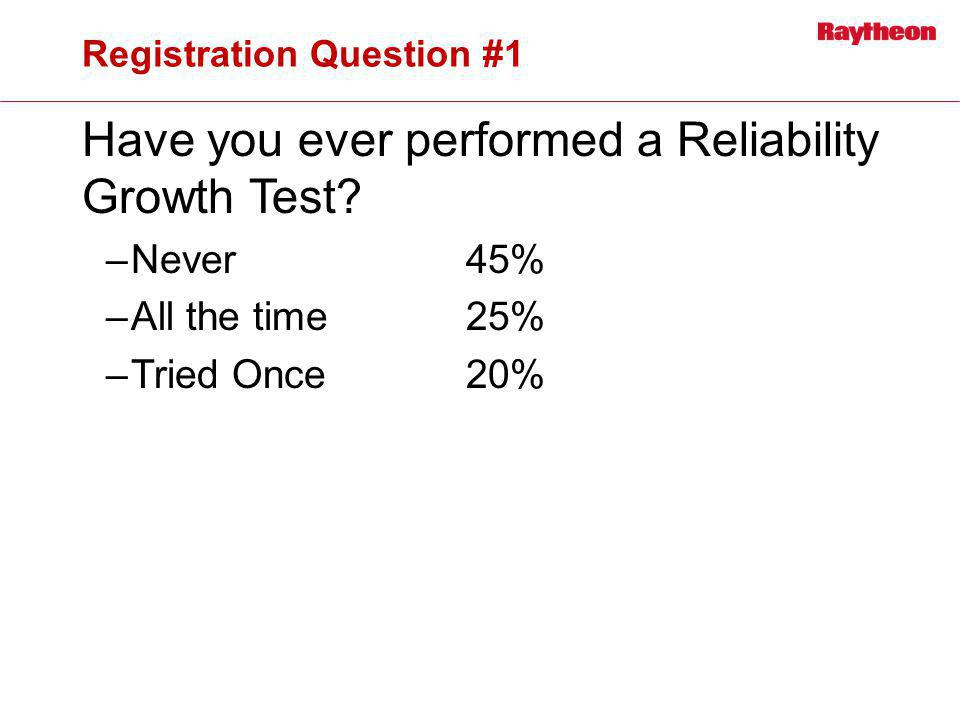 Registration Question #1 Have you ever performed a Reliability Growth Test.