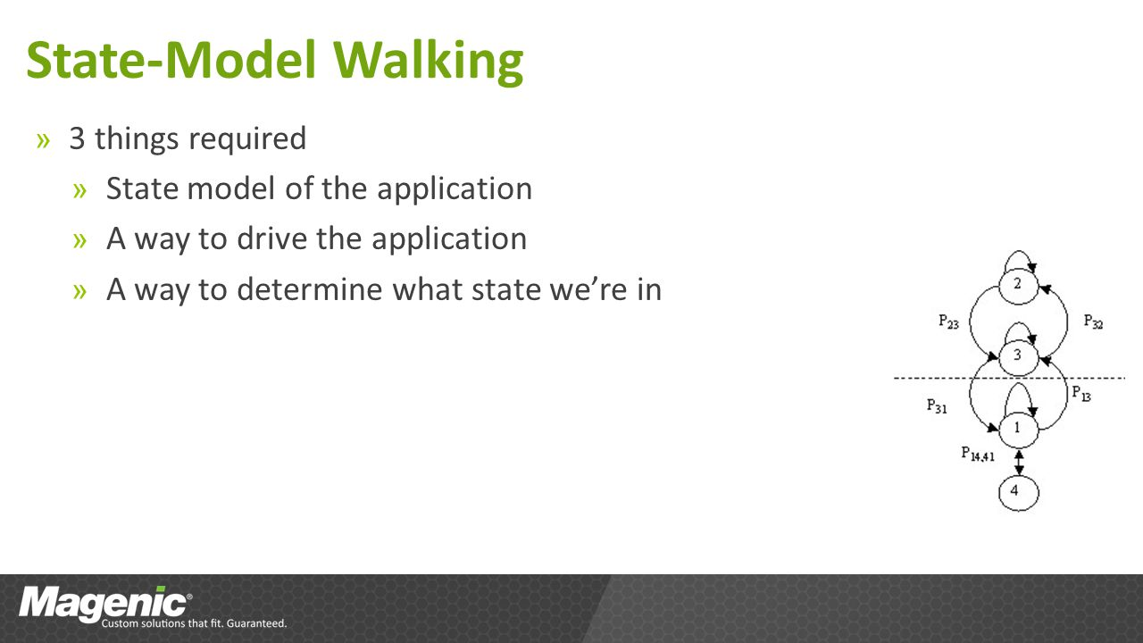 State-Model Walking » 3 things required » State model of the application » A way to drive the application » A way to determine what state were in