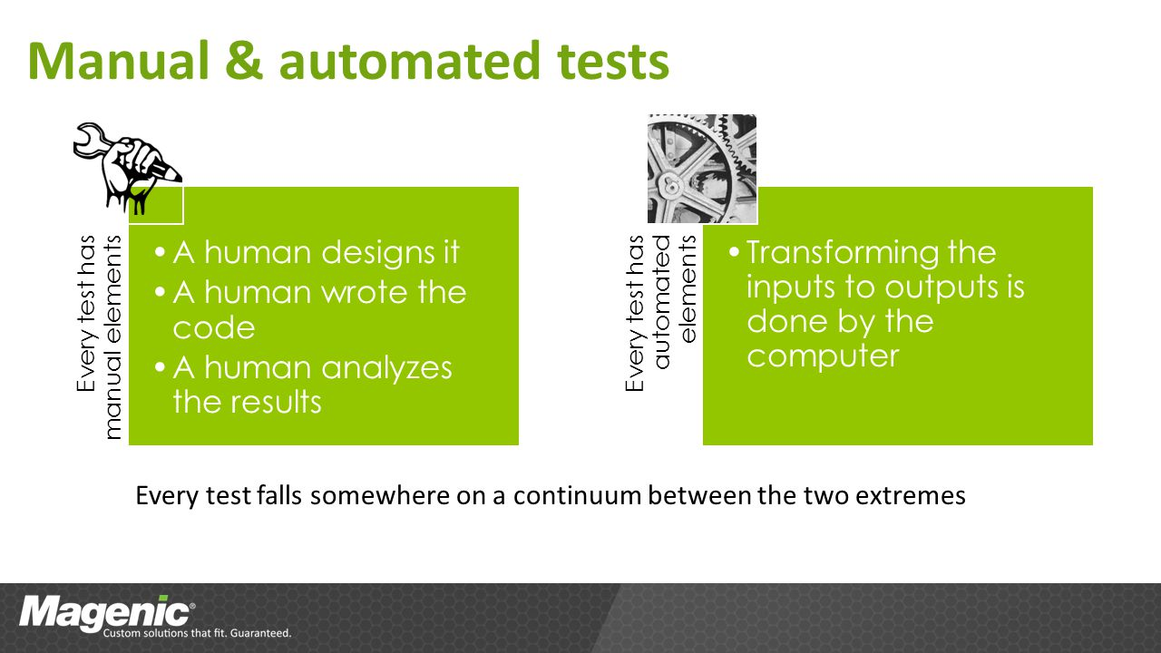 Manual & automated tests Every test has manual elements A human designs it A human wrote the code A human analyzes the results Every test has automated elements Transforming the inputs to outputs is done by the computer Every test falls somewhere on a continuum between the two extremes