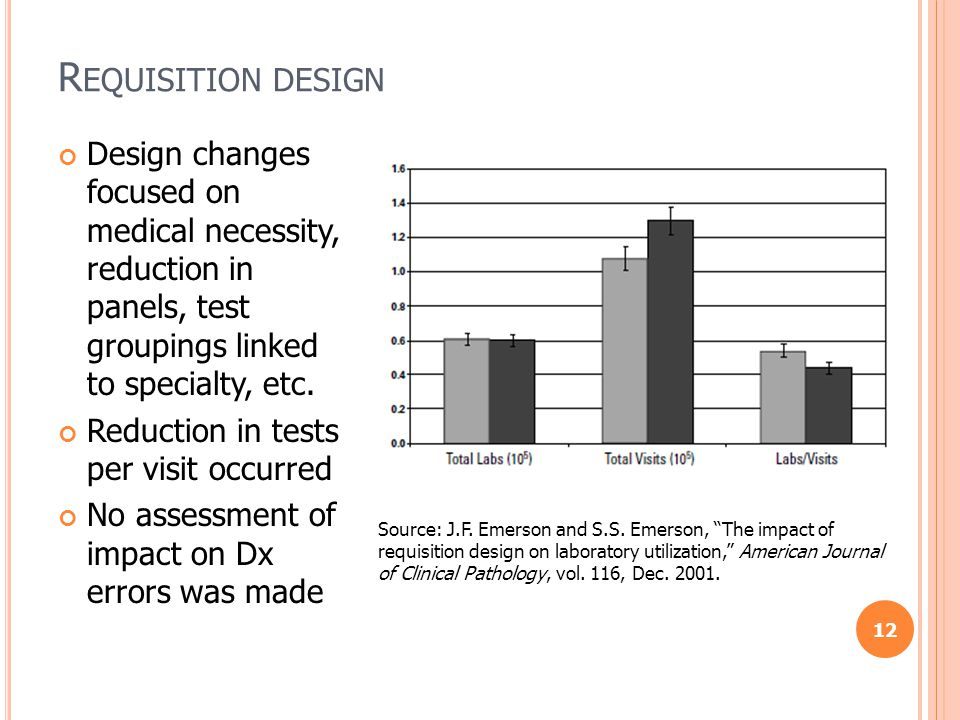 R EQUISITION DESIGN 12 Design changes focused on medical necessity, reduction in panels, test groupings linked to specialty, etc.