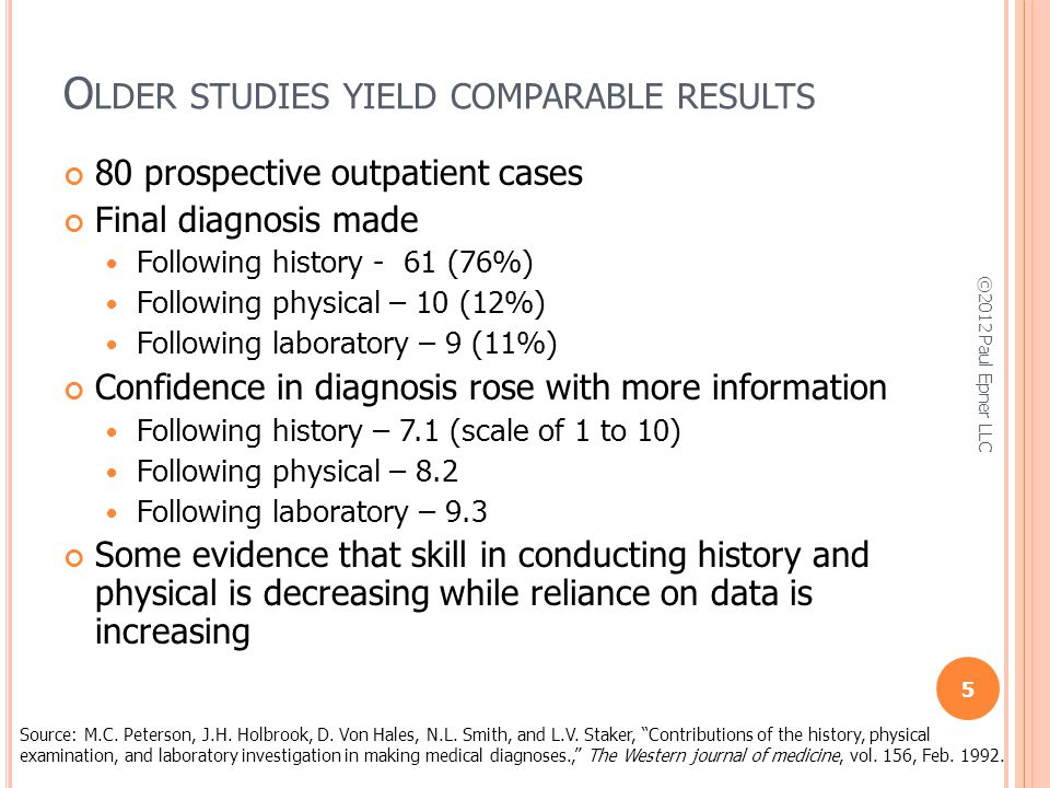 O LDER STUDIES YIELD COMPARABLE RESULTS 80 prospective outpatient cases Final diagnosis made Following history - 61 (76%) Following physical – 10 (12%) Following laboratory – 9 (11%) Confidence in diagnosis rose with more information Following history – 7.1 (scale of 1 to 10) Following physical – 8.2 Following laboratory – 9.3 Some evidence that skill in conducting history and physical is decreasing while reliance on data is increasing 5 Source: M.C.